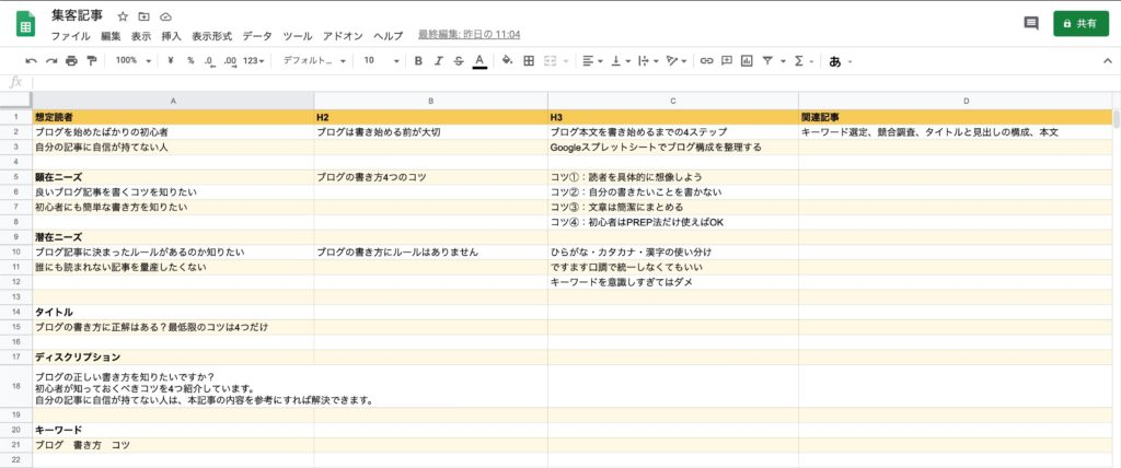 Googleスプレッドシートのブログ記事構成