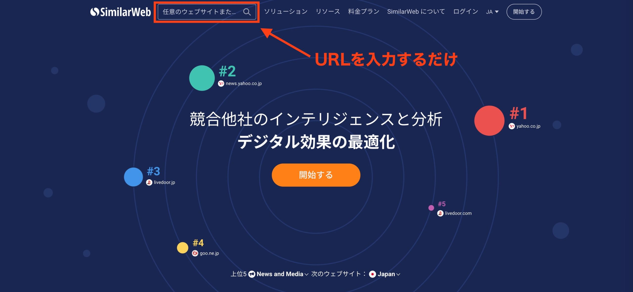 SimilarWebのトップページ