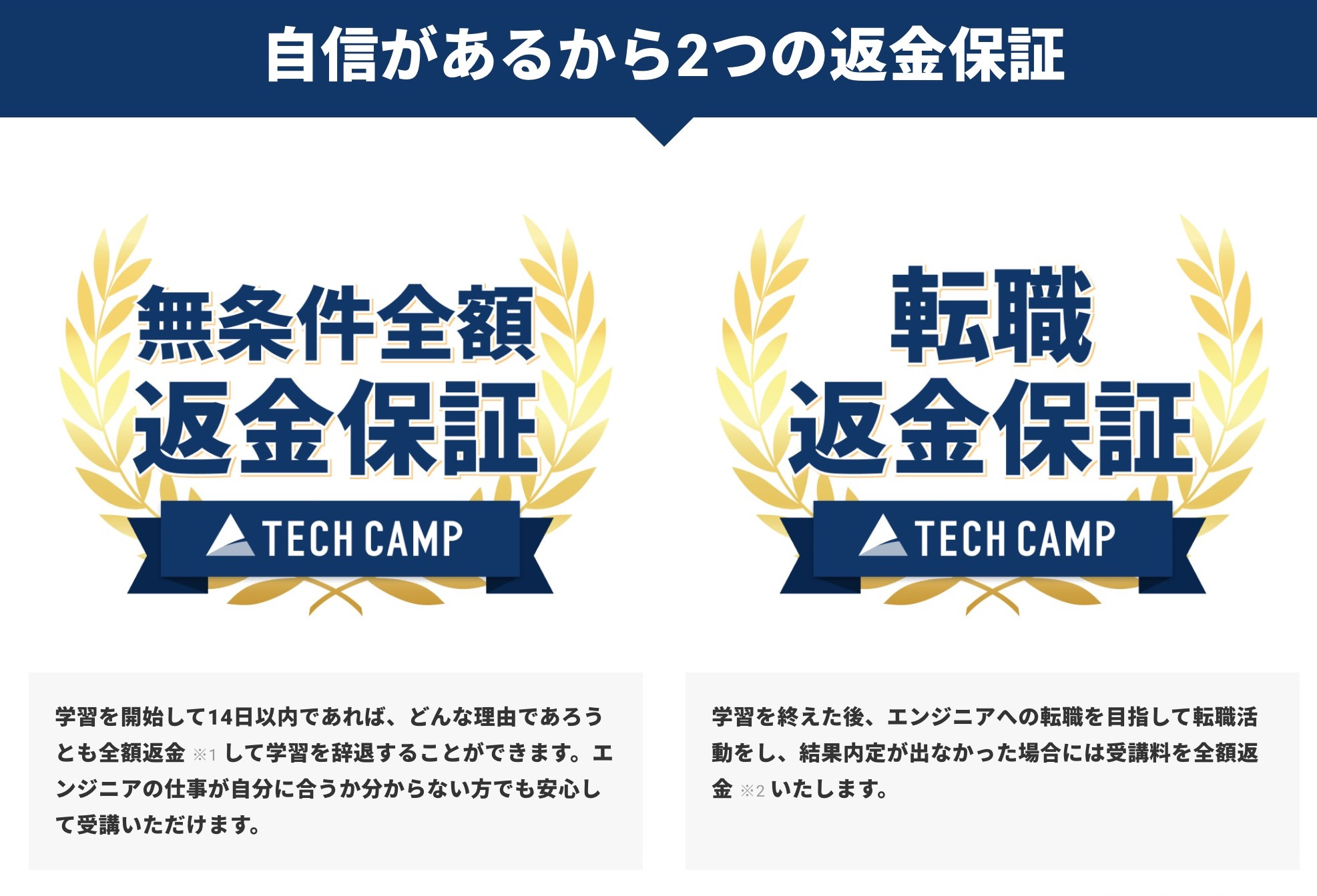 TECH CAMPのダブル保証