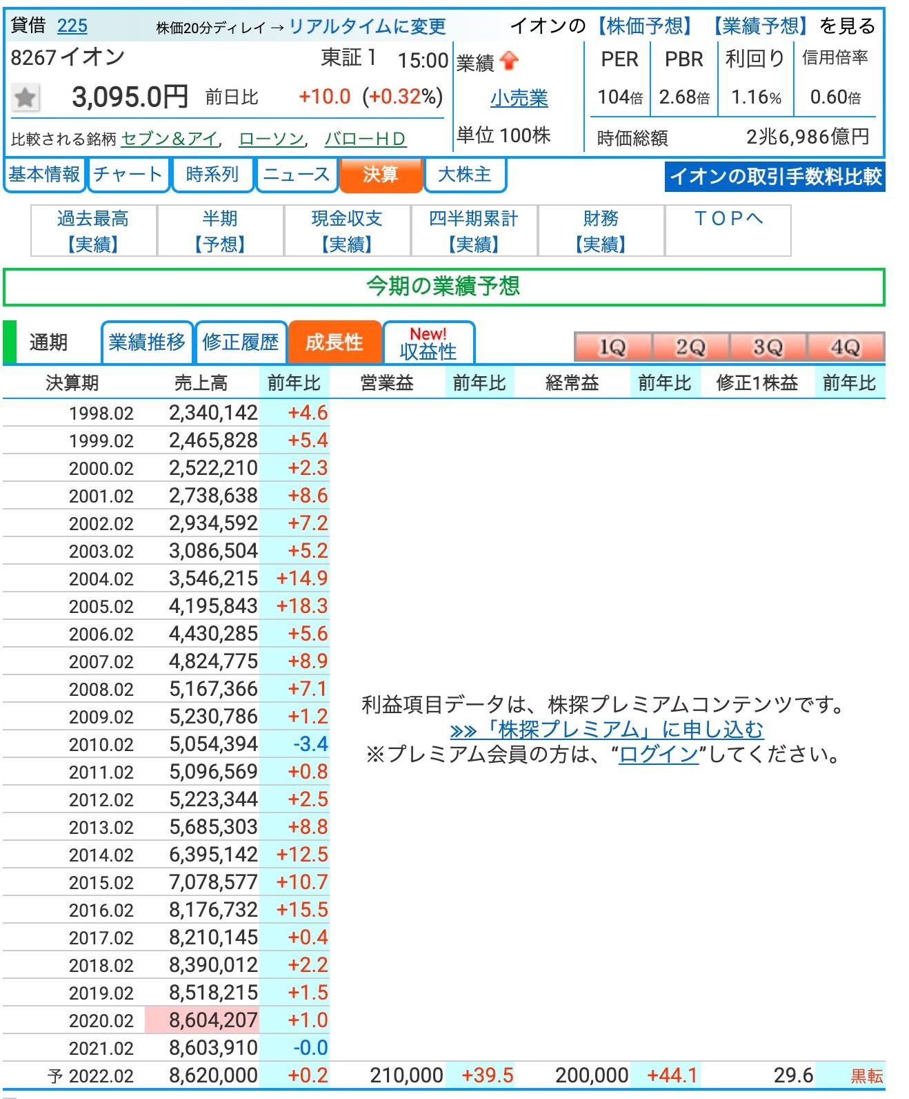 かぶたん検索:イオンの売上データ
